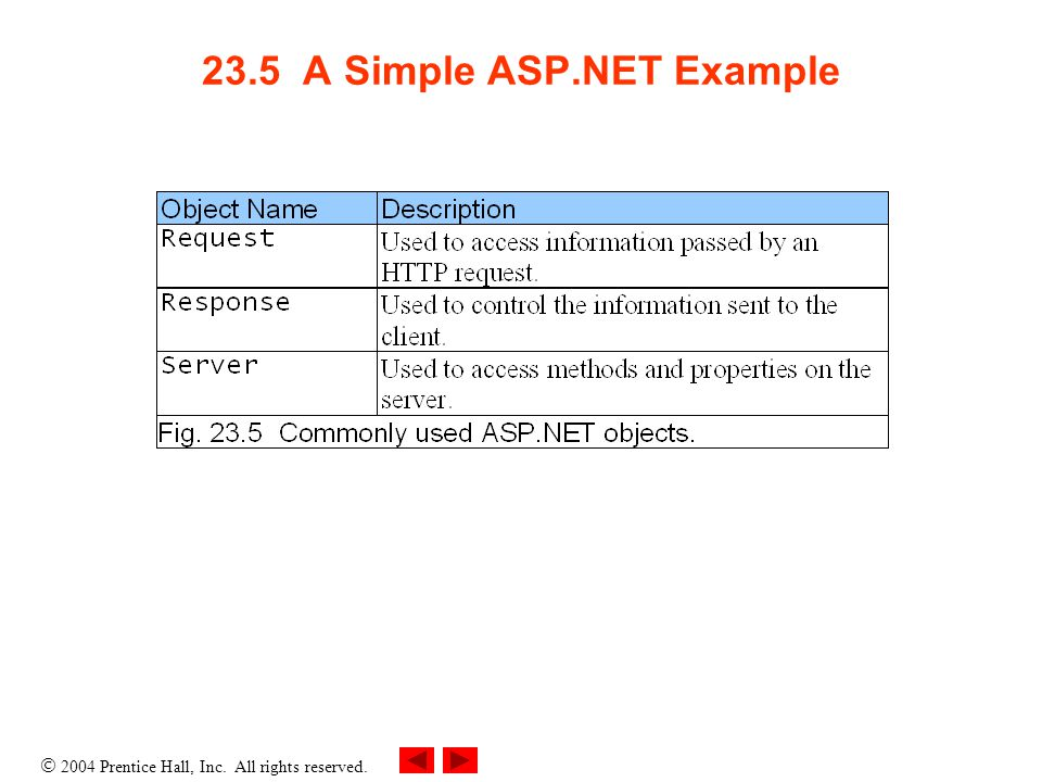  2004 Prentice Hall, Inc. All rights reserved A Simple ASP.NET Example