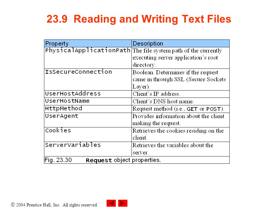 2004 Prentice Hall, Inc. All rights reserved Reading and Writing Text Files