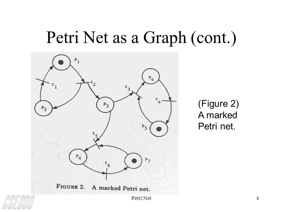 Petri Net4 Petri Net as a Graph (cont.) (Figure 2) A marked Petri net.