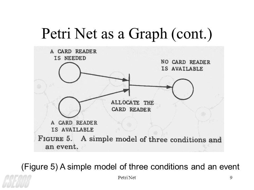 Petri Net9 Petri Net as a Graph (cont.) (Figure 5) A simple model of three conditions and an event