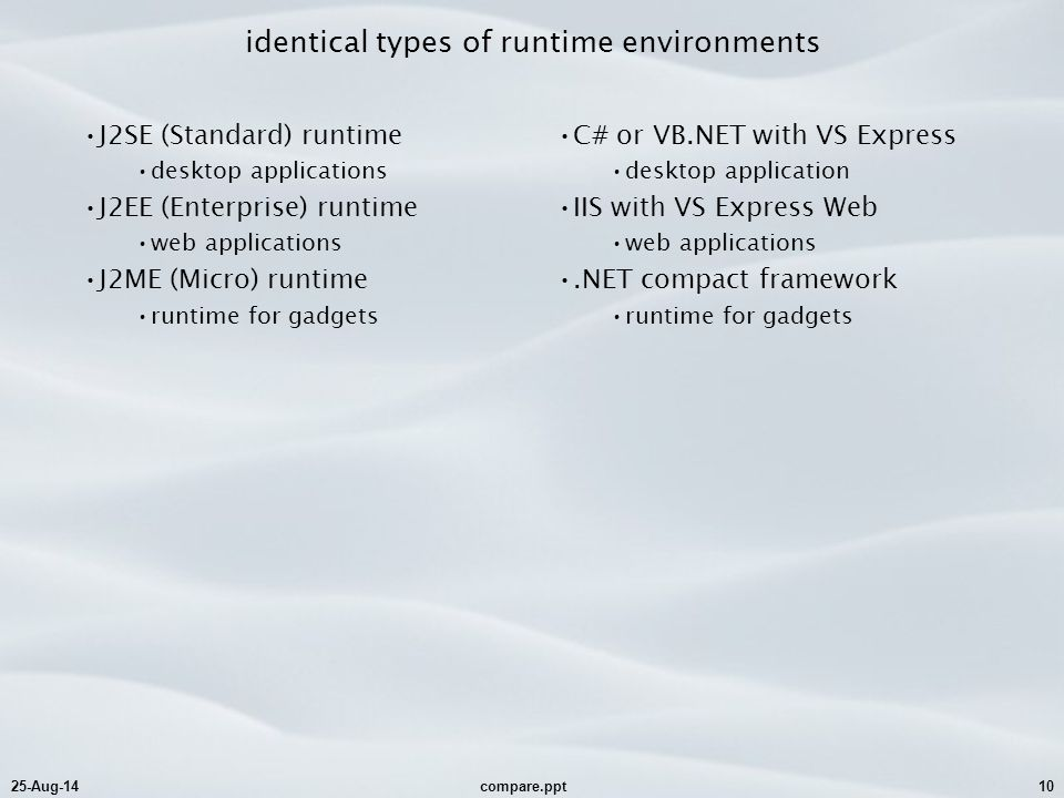 25-Aug-14compare.ppt10 identical types of runtime environments J2SE (Standard) runtime desktop applications J2EE (Enterprise) runtime web applications