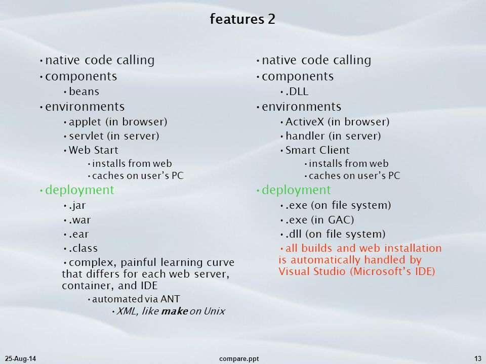 25-Aug-14compare.ppt13 features 2 native code calling components beans environments applet (in browser) servlet (in server) Web Start installs from web caches on user's PC deployment.jar.war.ear.class complex, painful learning curve that differs for each web server, container, and IDE automated via ANT XML, like make on Unix native code calling components.DLL environments ActiveX (in browser) handler (in server) Smart Client installs from web caches on user's PC deployment.exe (on file system).exe (in GAC).dll (on file system) all builds and web installation is automatically handled by Visual Studio (Microsoft's IDE)