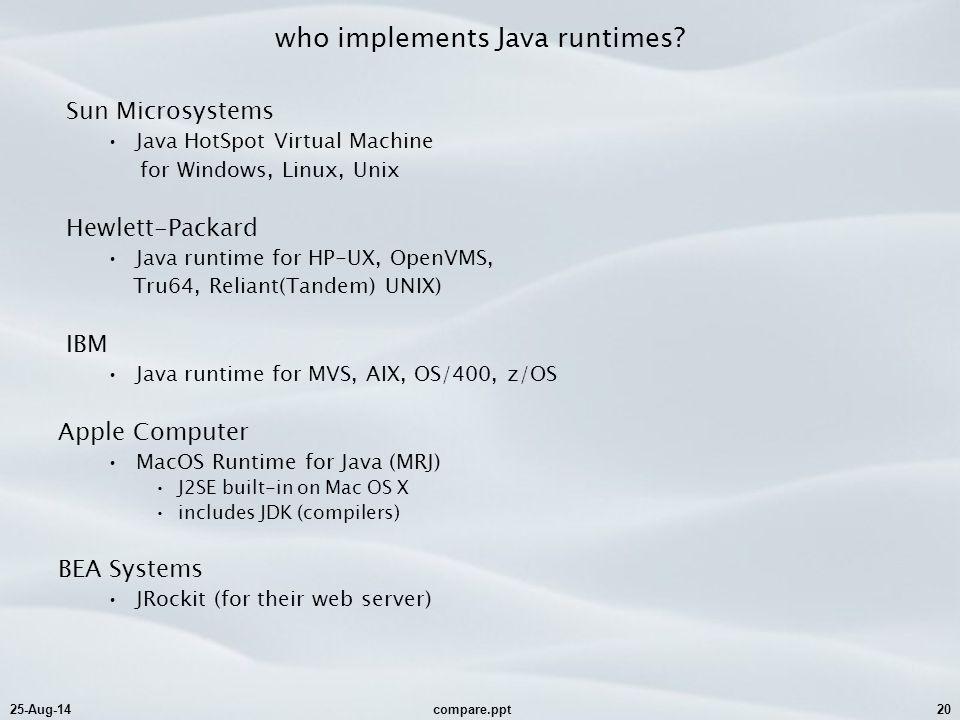 25-Aug-14compare.ppt20 who implements Java runtimes? Sun Microsystems Java HotSpot Virtual Machine for Windows, Linux, Unix Hewlett-Packard Java runti