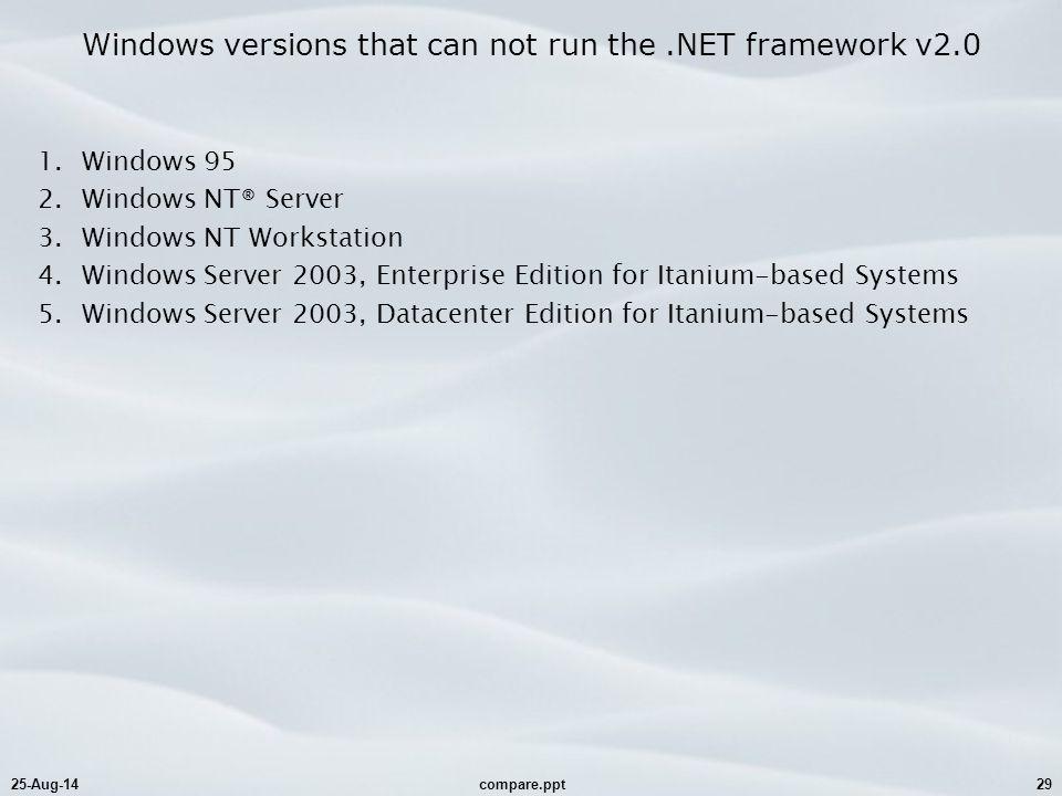 25-Aug-14compare.ppt29 Windows versions that can not run the.NET framework v2.0 1.Windows 95 2.Windows NT® Server 3.Windows NT Workstation 4.Windows S