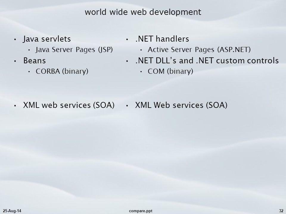 25-Aug-14compare.ppt32 world wide web development Java servlets Java Server Pages (JSP) Beans CORBA (binary) XML web services (SOA).NET handlers Activ