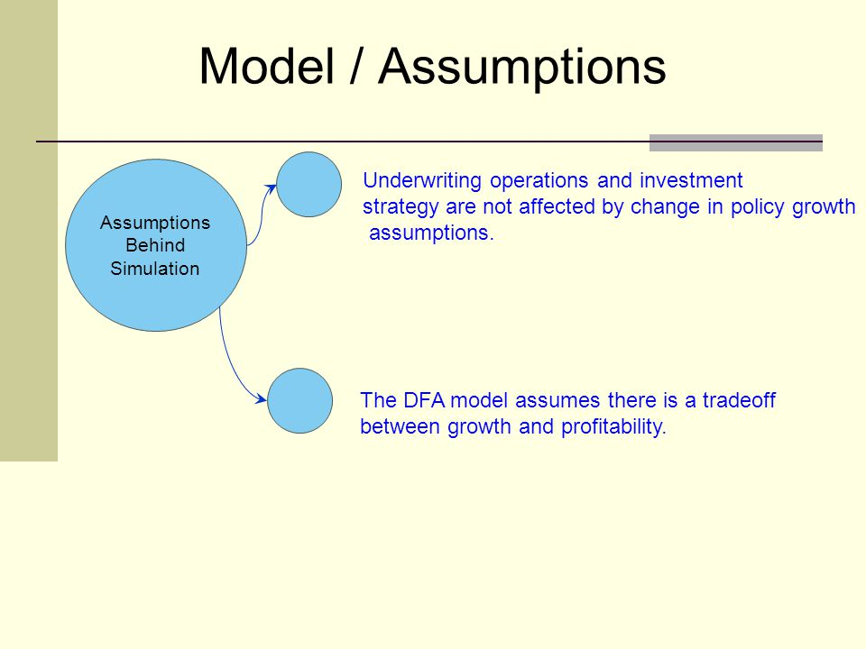 Model / Assumptions Assumptions Behind Simulation Underwriting operations and investment strategy are not affected by change in policy growth assumptions.