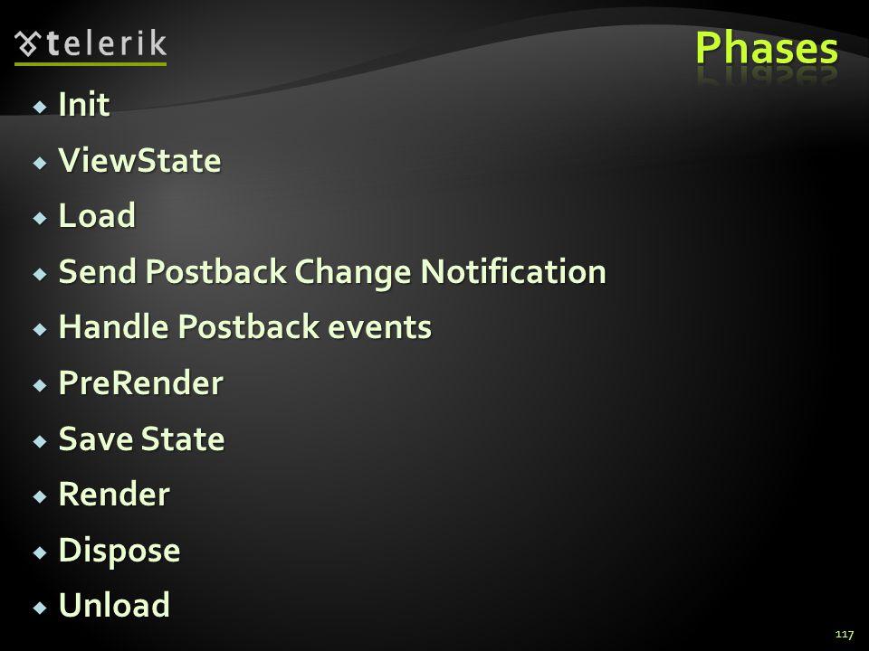  Init  ViewState  Load  Send Postback Change Notification  Handle Postback events  PreRender  Save State  Render  Dispose  Unload 117