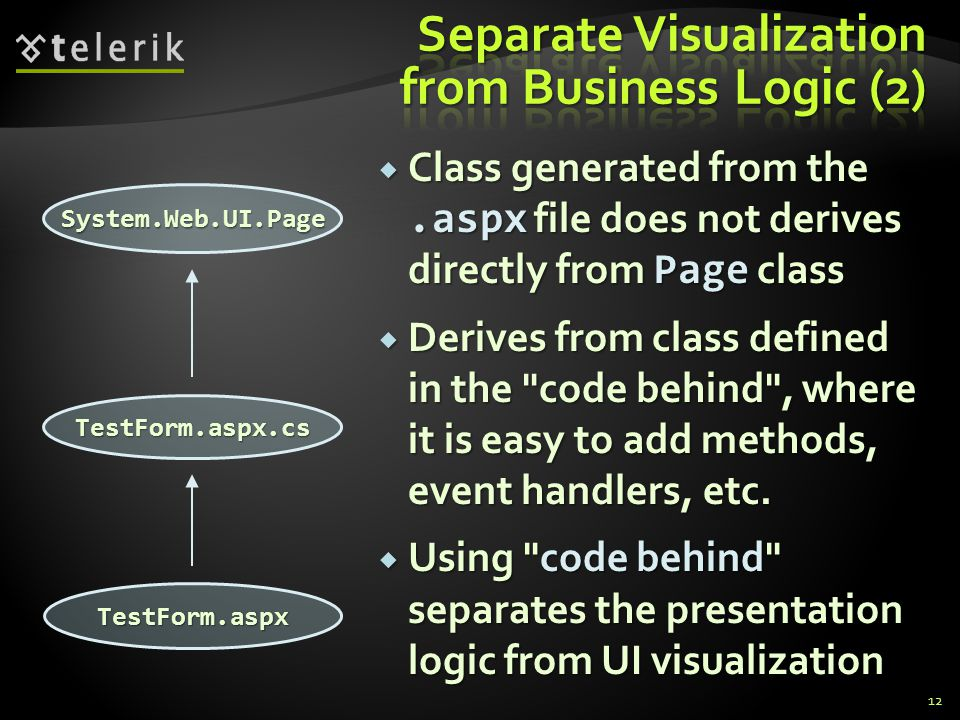  Class generated from the.aspx file does not derives directly from Page class  Derives from class defined in the