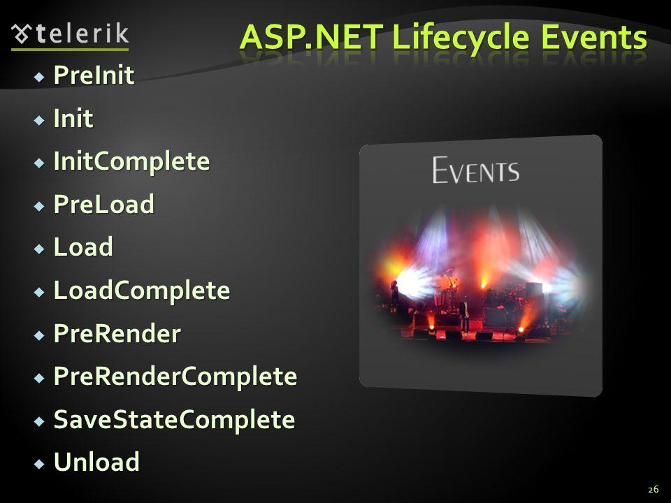  PreInit  Init  InitComplete  PreLoad  Load  LoadComplete  PreRender  PreRenderComplete  SaveStateComplete  Unload 26