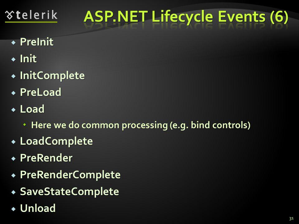  PreInit  Init  InitComplete  PreLoad  Load  Here we do common processing (e.g. bind controls)  LoadComplete  PreRender  PreRenderComplete 