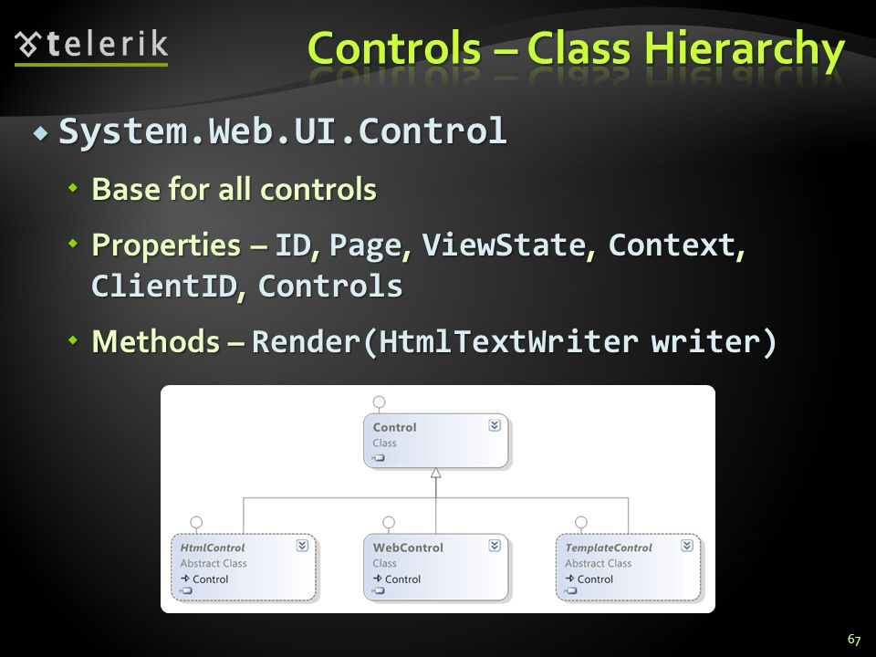  System.Web.UI.Control  Base for all controls  Properties – ID, Page, ViewState, Context, ClientID, Controls  Methods – Render(HtmlTextWriter writer) 67