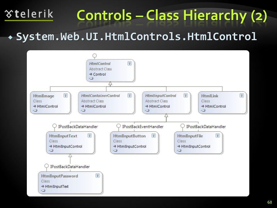  System.Web.UI.HtmlControls.HtmlControl 68