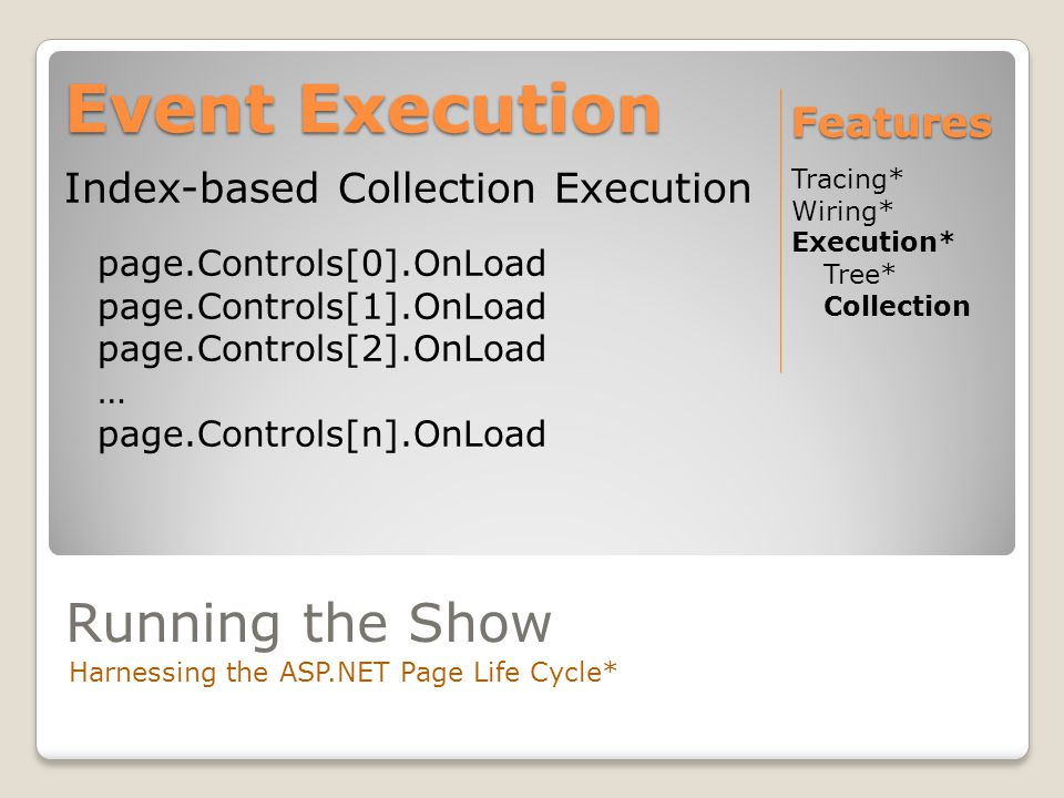 Event Execution Tracing* Wiring* Execution* Tree* Collection Features Index-based Collection Execution page.Controls[0].OnLoad page.Controls[1].OnLoad