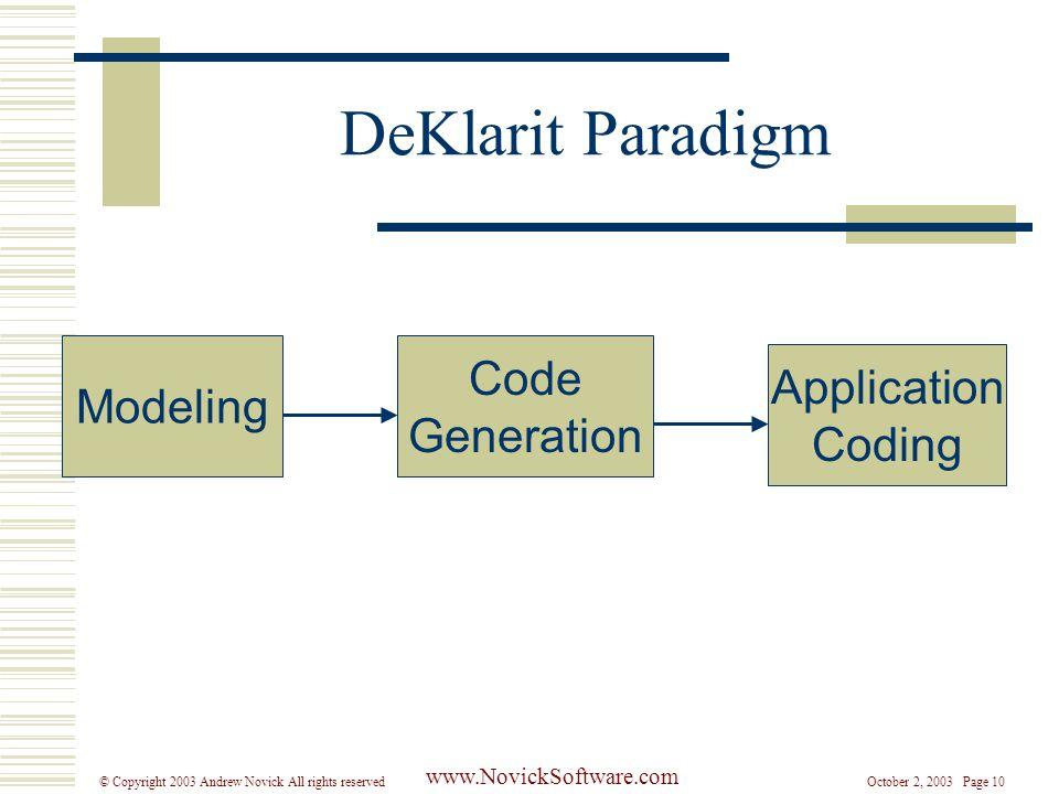 October 2, 2003 Page 10© Copyright 2003 Andrew Novick All rights reserved www.NovickSoftware.com DeKlarit Paradigm Modeling Code Generation Application Coding