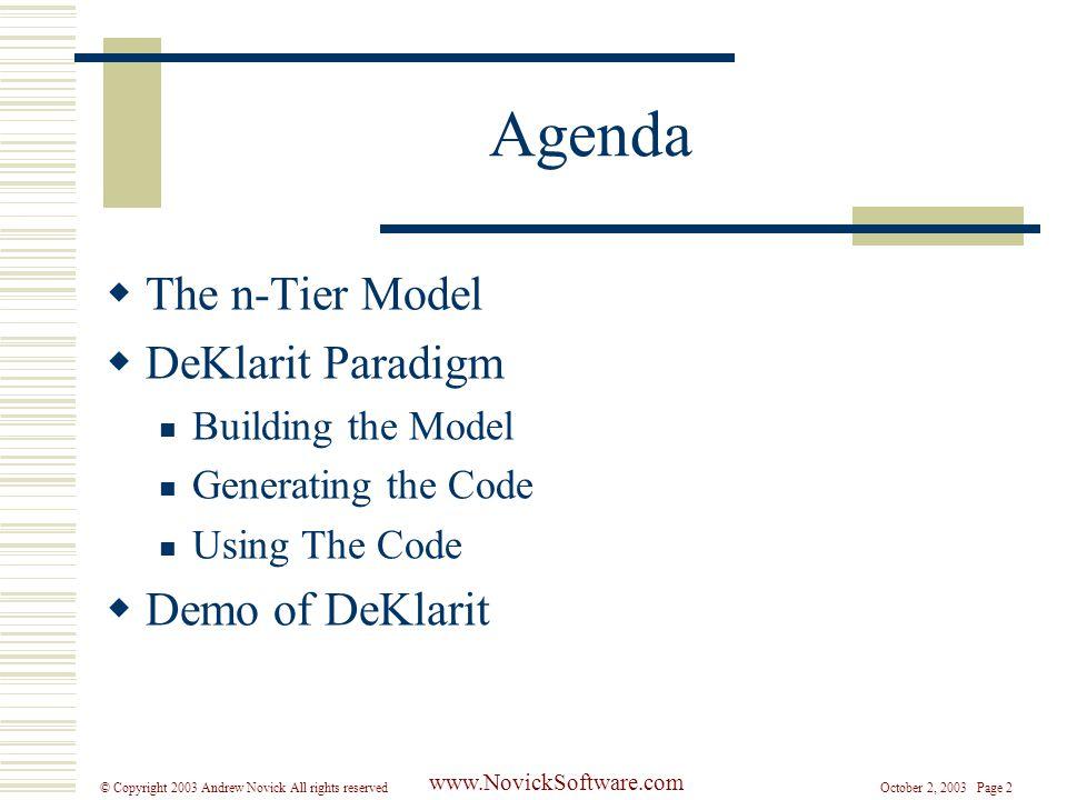 October 2, 2003 Page 2© Copyright 2003 Andrew Novick All rights reserved www.NovickSoftware.com Agenda  The n-Tier Model  DeKlarit Paradigm Building the Model Generating the Code Using The Code  Demo of DeKlarit