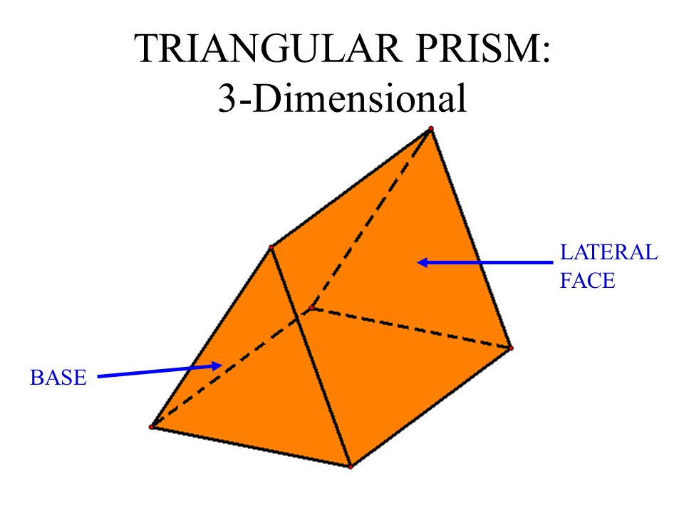 TRIANGULAR PRISM: 3-Dimensional BASE LATERAL FACE