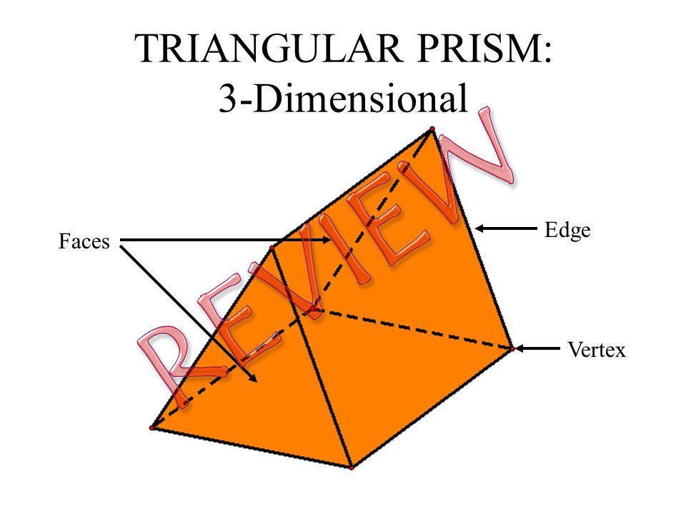 RECTANGULAR PRISM: Net Drawing