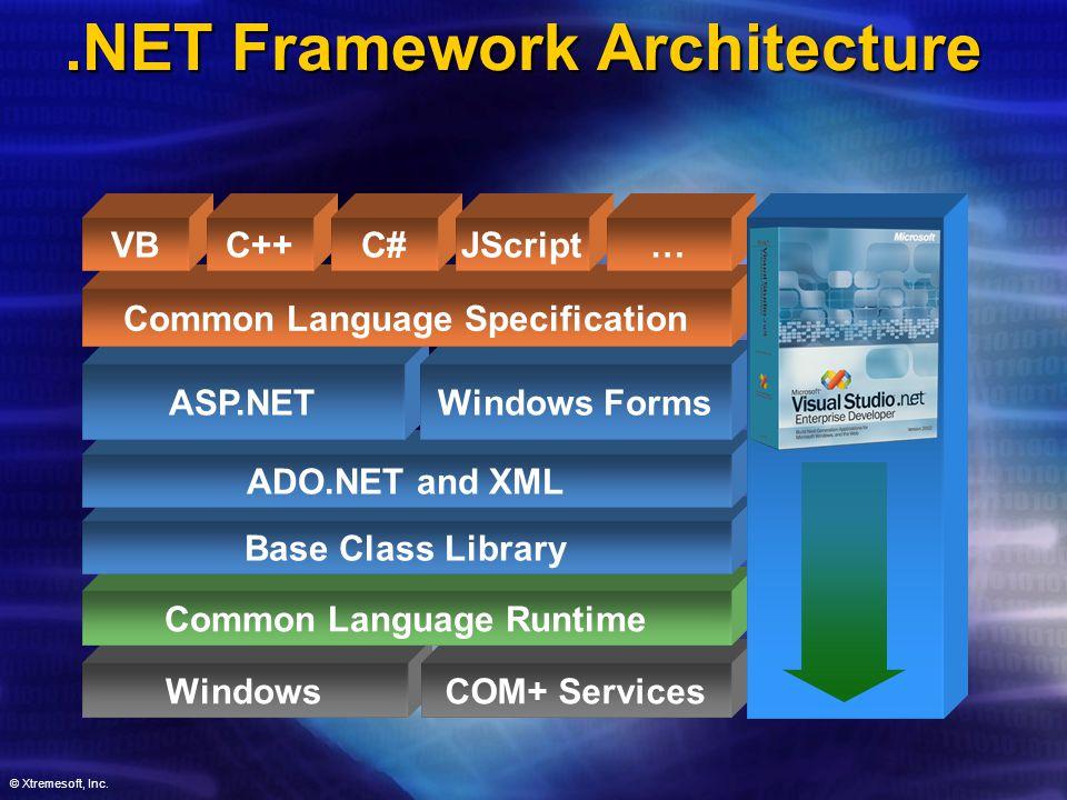 © Xtremesoft, Inc..NET Framework Architecture WindowsCOM+ Services Common Language Runtime Base Class Library ADO.NET and XML ASP.NETWindows Forms Common Language Specification VBC++C#JScript…