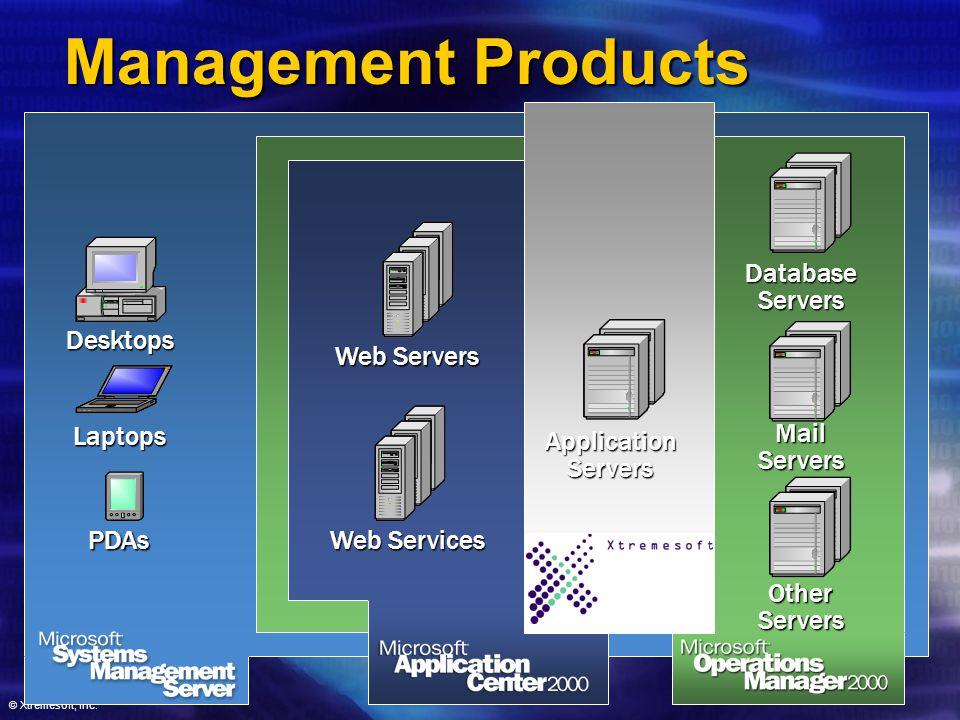 © Xtremesoft, Inc. Management Products Desktops Laptops PDAs Web Servers Web Services ApplicationServersDatabaseServersMailServers OtherServers