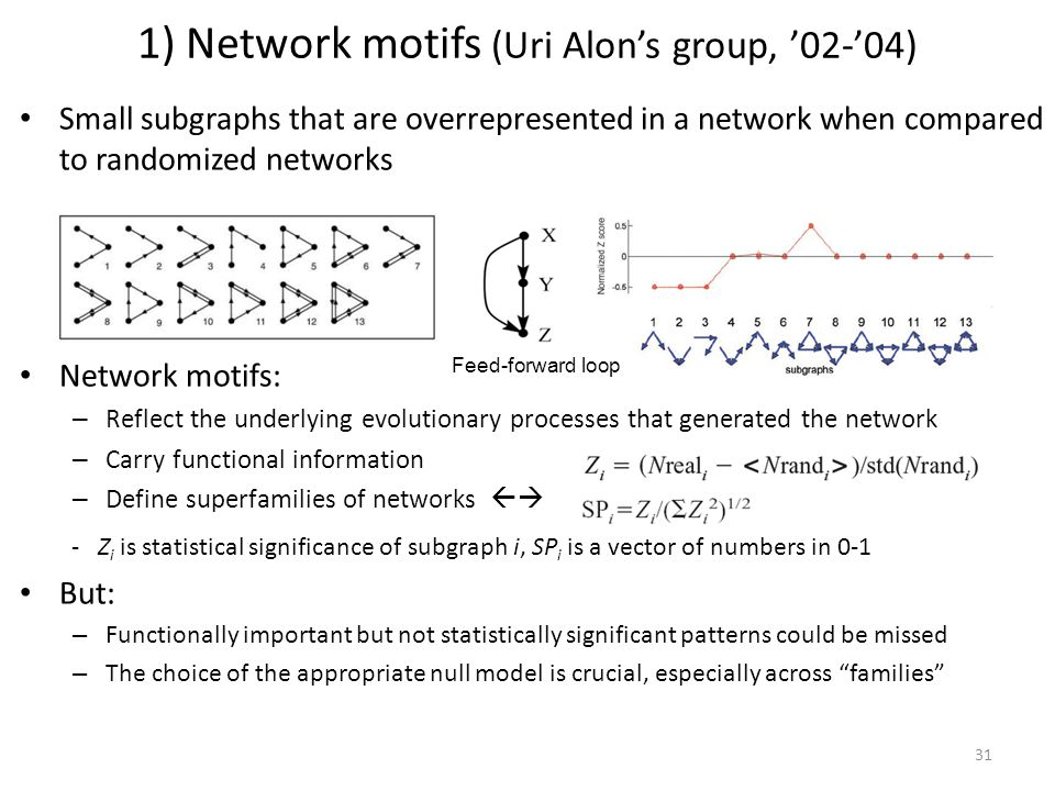 31 Small subgraphs that are overrepresented in a network when compared to randomized networks Network motifs: – Reflect the underlying evolutionary pr