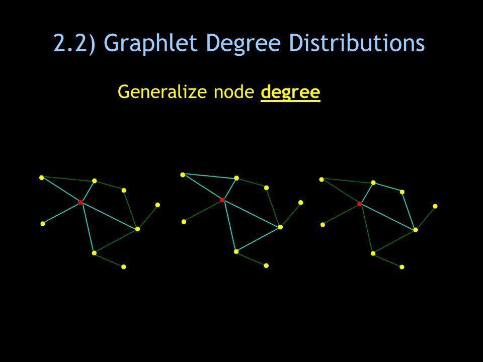 Generalize node degree 2.2) Graphlet Degree Distributions