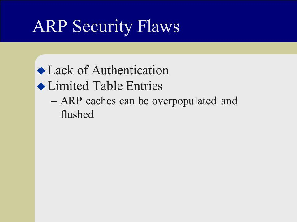 ARP Security Flaws u Lack of Authentication u Limited Table Entries –ARP caches can be overpopulated and flushed