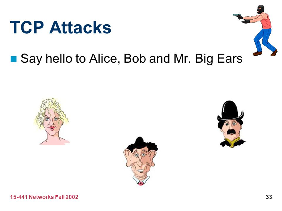 15-441 Networks Fall 200233 TCP Attacks Say hello to Alice, Bob and Mr. Big Ears