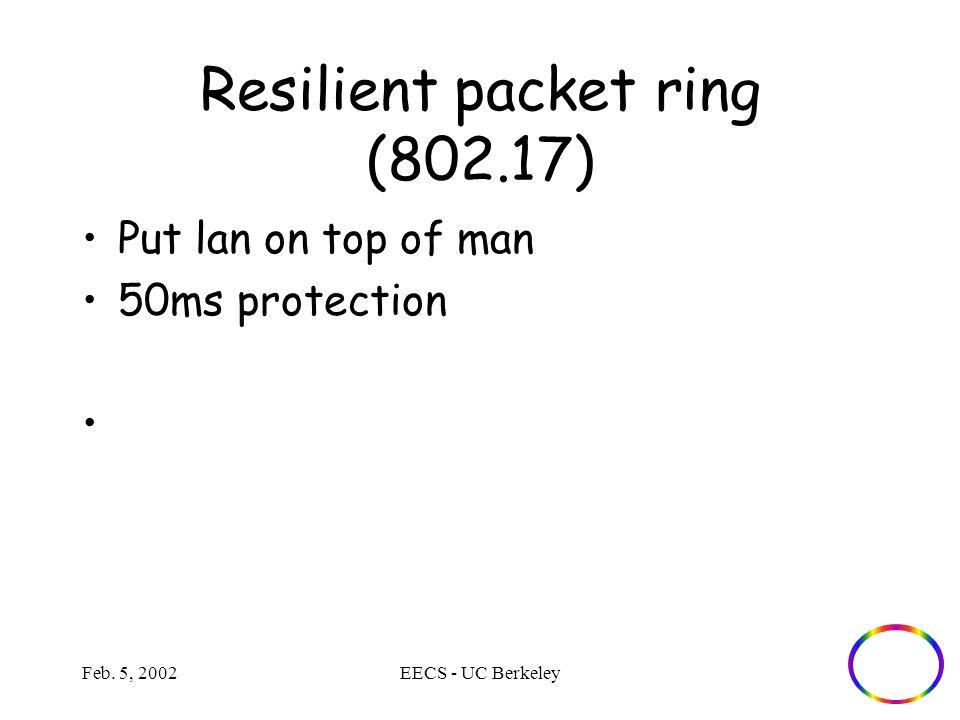 Feb. 5, 2002EECS - UC Berkeley Resilient packet ring (802.17) Put lan on top of man 50ms protection