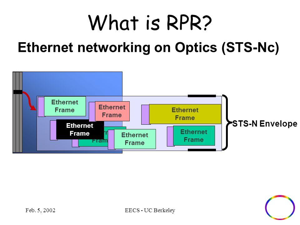 Feb.5, 2002EECS - UC Berkeley STS-N Envelope Ethernet Frame What is RPR.