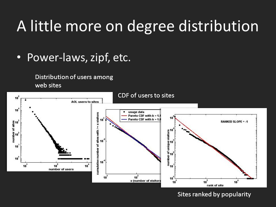A little more on degree distribution Power-laws, zipf, etc.