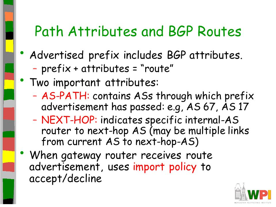 Path Attributes and BGP Routes Advertised prefix includes BGP attributes.