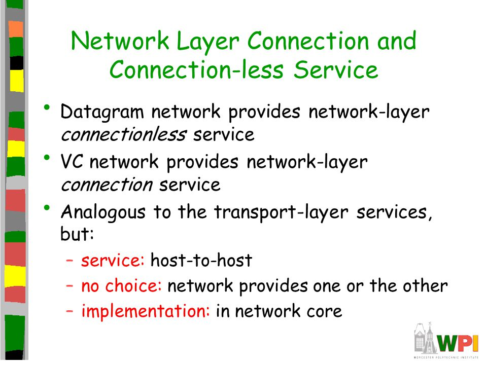 Network Layer Connection and Connection-less Service Datagram network provides network-layer connectionless service VC network provides network-layer connection service Analogous to the transport-layer services, but: –service: host-to-host –no choice: network provides one or the other –implementation: in network core