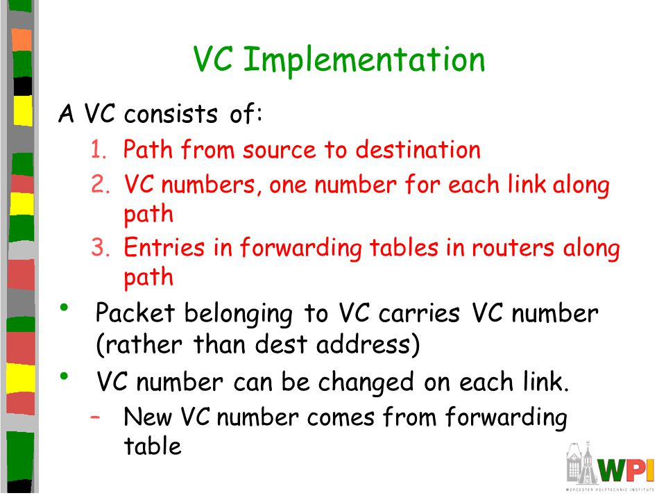 VC Implementation A VC consists of: 1.Path from source to destination 2.VC numbers, one number for each link along path 3.Entries in forwarding tables in routers along path Packet belonging to VC carries VC number (rather than dest address) VC number can be changed on each link.