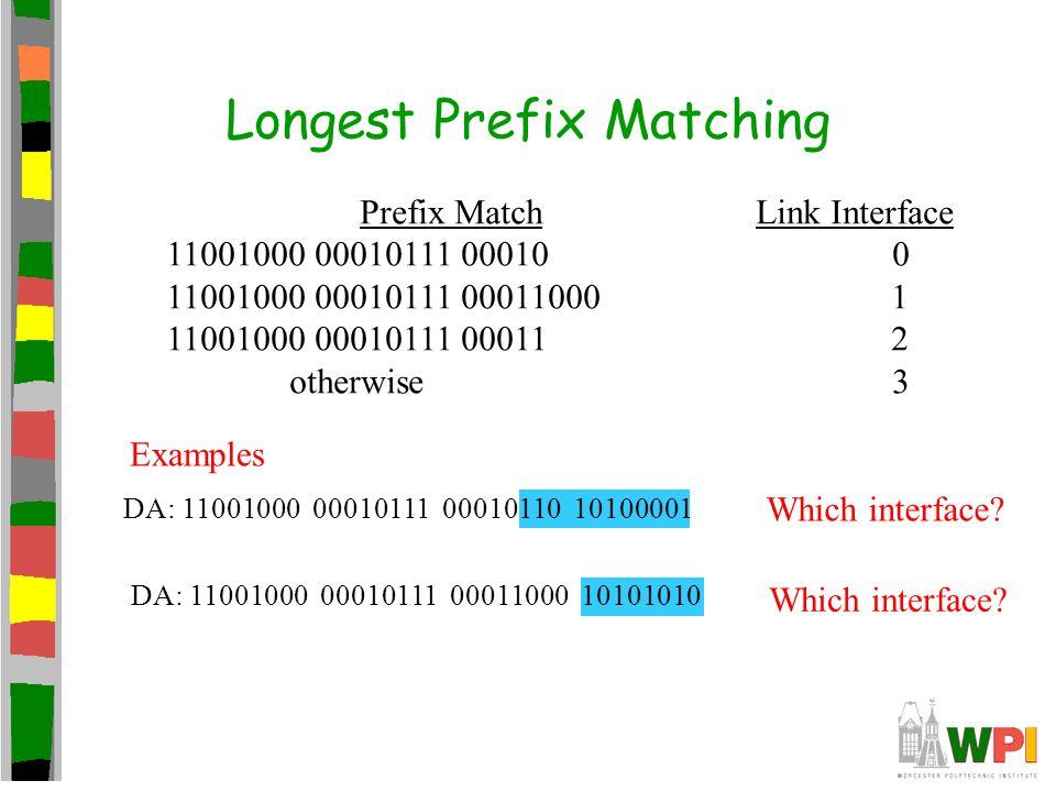 Longest Prefix Matching Prefix Match Link Interface 11001000 00010111 00010 0 11001000 00010111 00011000 1 11001000 00010111 00011 2 otherwise 3 DA: 11001000 00010111 00011000 10101010 Examples DA: 11001000 00010111 00010110 10100001 Which interface?