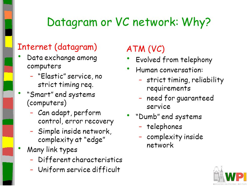 """Datagram or VC network: Why? Internet (datagram) Data exchange among computers –""""Elastic"""" service, no strict timing req. """"Smart"""" end systems (computer"""