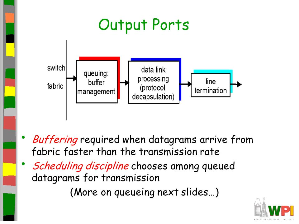 Output Ports Buffering required when datagrams arrive from fabric faster than the transmission rate Scheduling discipline chooses among queued datagrams for transmission (More on queueing next slides…)