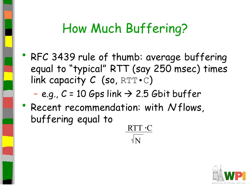How Much Buffering.