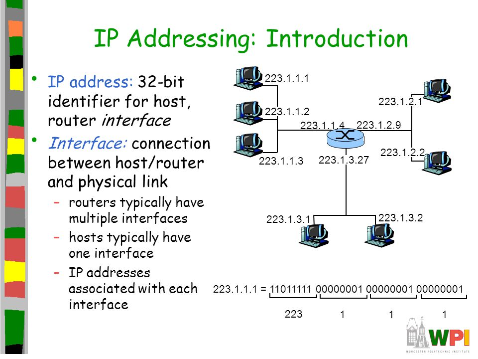 IP Addressing: Introduction IP address: 32-bit identifier for host, router interface Interface: connection between host/router and physical link –routers typically have multiple interfaces –hosts typically have one interface –IP addresses associated with each interface 223.1.1.1 223.1.1.2 223.1.1.3 223.1.1.4 223.1.2.9 223.1.2.2 223.1.2.1 223.1.3.2 223.1.3.1 223.1.3.27 223.1.1.1 = 11011111 00000001 00000001 00000001 223 111