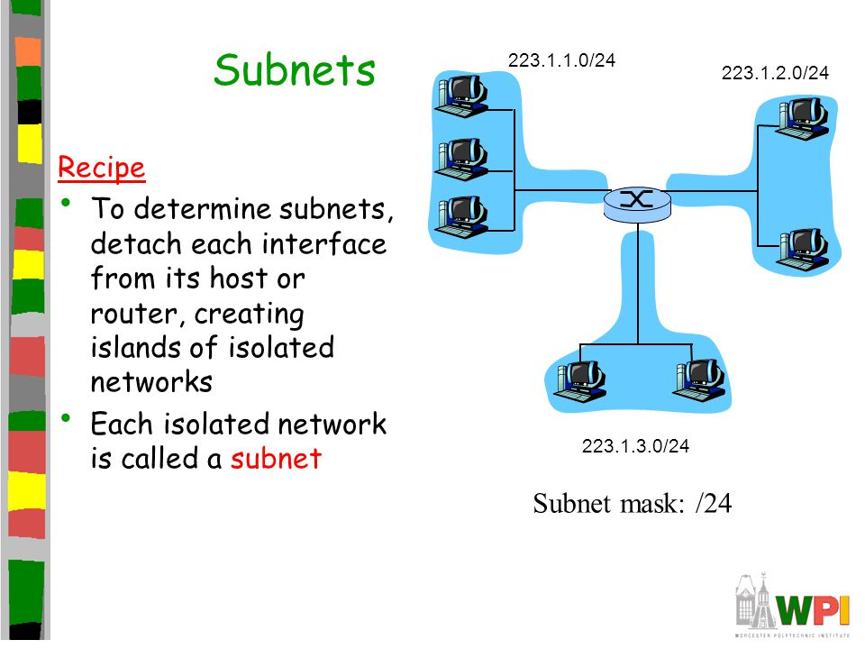 Subnets 223.1.1.0/24 223.1.2.0/24 223.1.3.0/24 Recipe To determine subnets, detach each interface from its host or router, creating islands of isolated networks Each isolated network is called a subnet Subnet mask: /24
