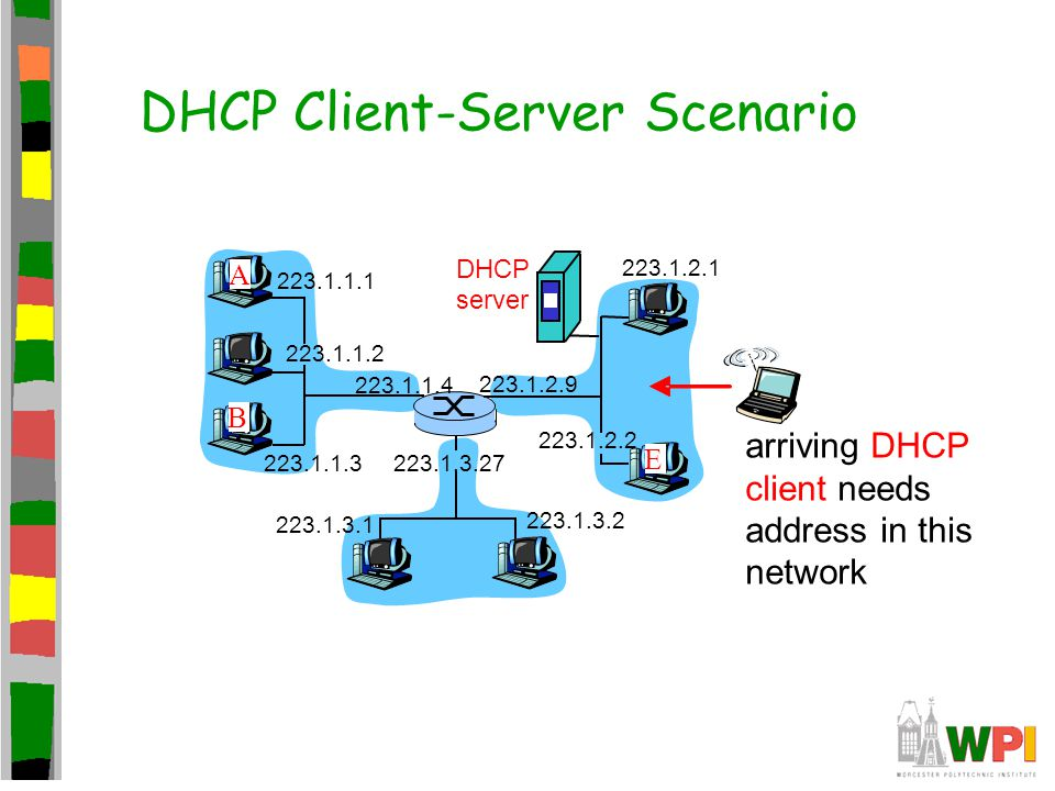 DHCP Client-Server Scenario 223.1.1.1 223.1.1.2 223.1.1.3 223.1.1.4 223.1.2.9 223.1.2.2 223.1.2.1 223.1.3.2 223.1.3.1 223.1.3.27 A B E DHCP server arr