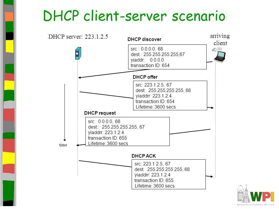Network Layer DHCP client-server scenario DHCP server: 223.1.2.5 arriving client time DHCP discover src : 0.0.0.0, 68 dest.: 255.255.255.255,67 yiaddr: 0.0.0.0 transaction ID: 654 DHCP offer src: 223.1.2.5, 67 dest: 255.255.255.255, 68 yiaddrr: 223.1.2.4 transaction ID: 654 Lifetime: 3600 secs DHCP request src: 0.0.0.0, 68 dest:: 255.255.255.255, 67 yiaddrr: 223.1.2.4 transaction ID: 655 Lifetime: 3600 secs DHCP ACK src: 223.1.2.5, 67 dest: 255.255.255.255, 68 yiaddrr: 223.1.2.4 transaction ID: 655 Lifetime: 3600 secs