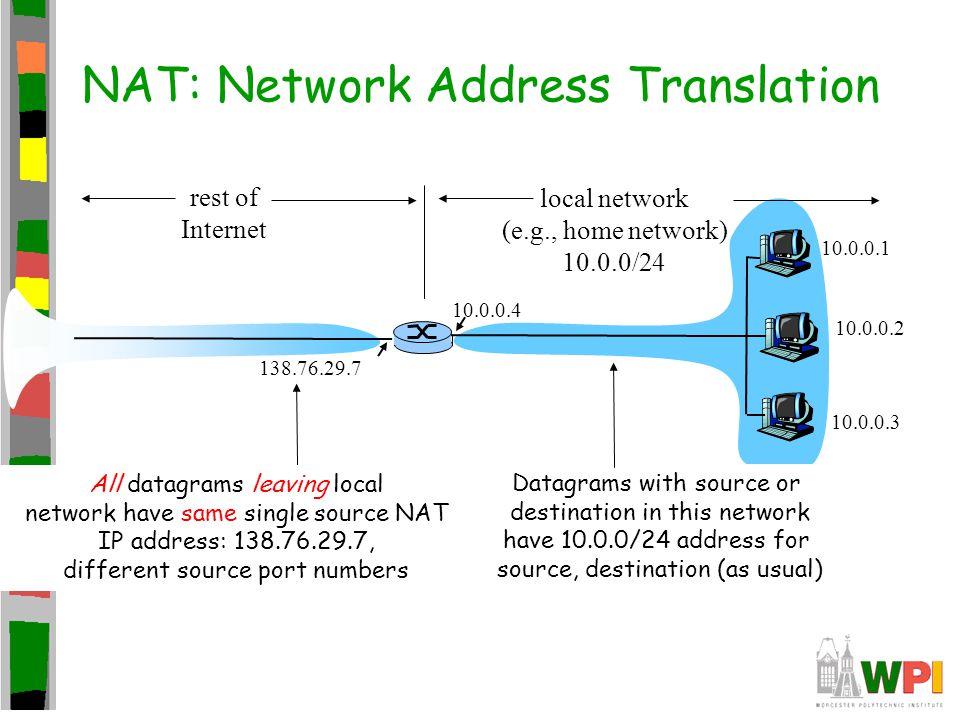 NAT: Network Address Translation 10.0.0.1 10.0.0.2 10.0.0.3 10.0.0.4 138.76.29.7 local network (e.g., home network) 10.0.0/24 rest of Internet Datagra