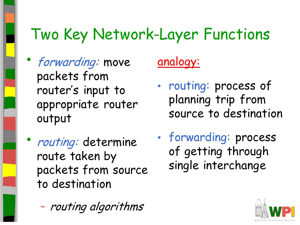 Two Key Network-Layer Functions forwarding: move packets from router's input to appropriate router output routing: determine route taken by packets from source to destination –routing algorithms analogy: routing: process of planning trip from source to destination forwarding: process of getting through single interchange
