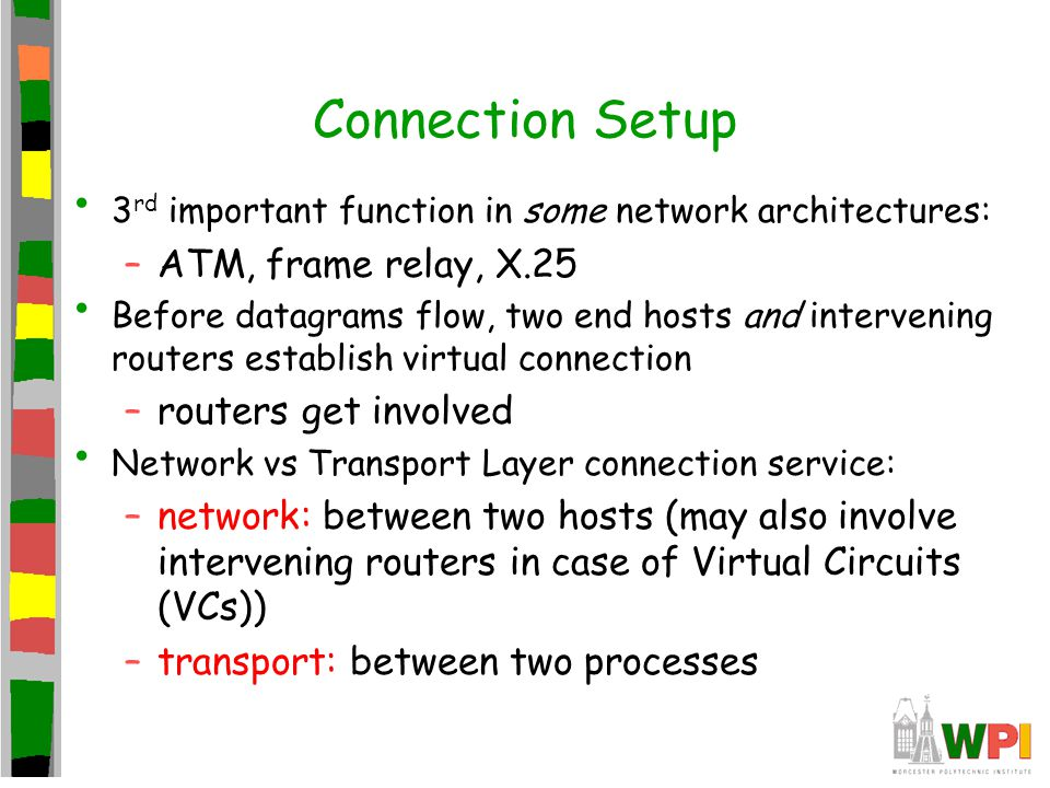 Connection Setup 3 rd important function in some network architectures: –ATM, frame relay, X.25 Before datagrams flow, two end hosts and intervening r