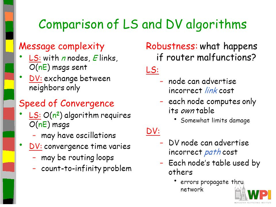 Comparison of LS and DV algorithms Message complexity LS: with n nodes, E links, O(nE) msgs sent DV: exchange between neighbors only Speed of Convergence LS: O(n 2 ) algorithm requires O(nE) msgs –may have oscillations DV: convergence time varies –may be routing loops –count-to-infinity problem Robustness: what happens if router malfunctions.