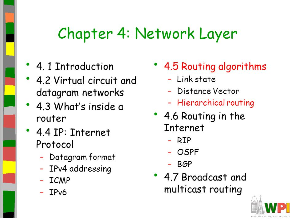 Chapter 4: Network Layer 4.