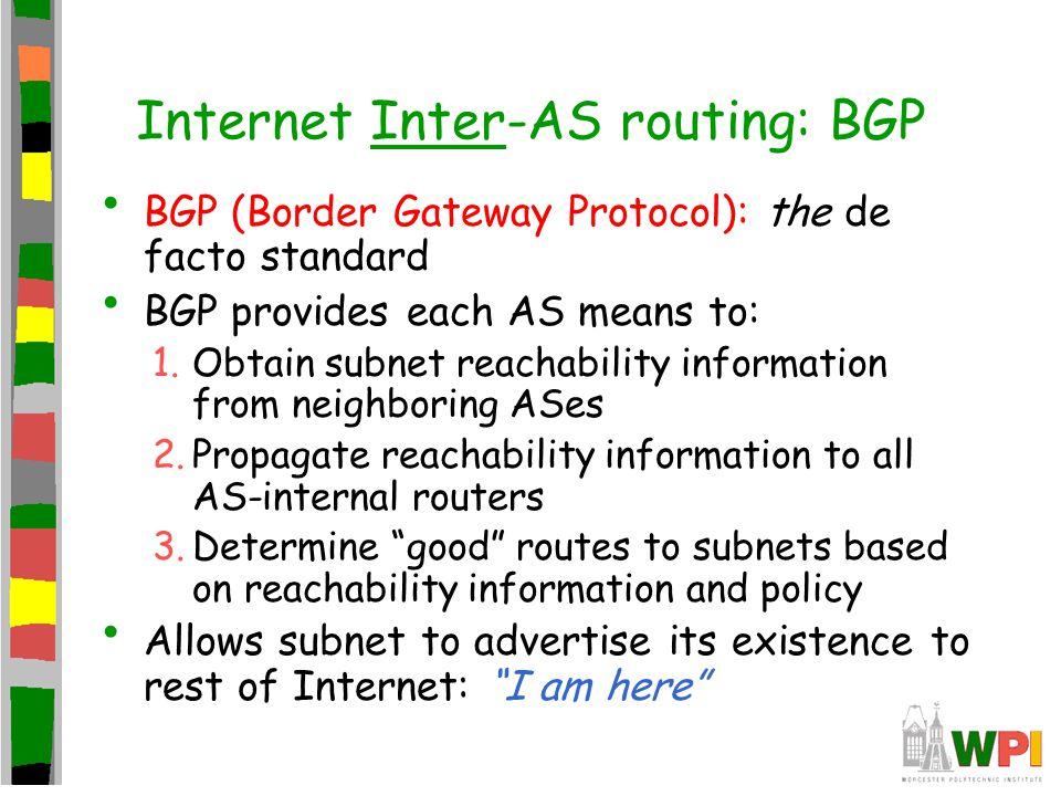 Internet Inter-AS routing: BGP BGP (Border Gateway Protocol): the de facto standard BGP provides each AS means to: 1.Obtain subnet reachability inform