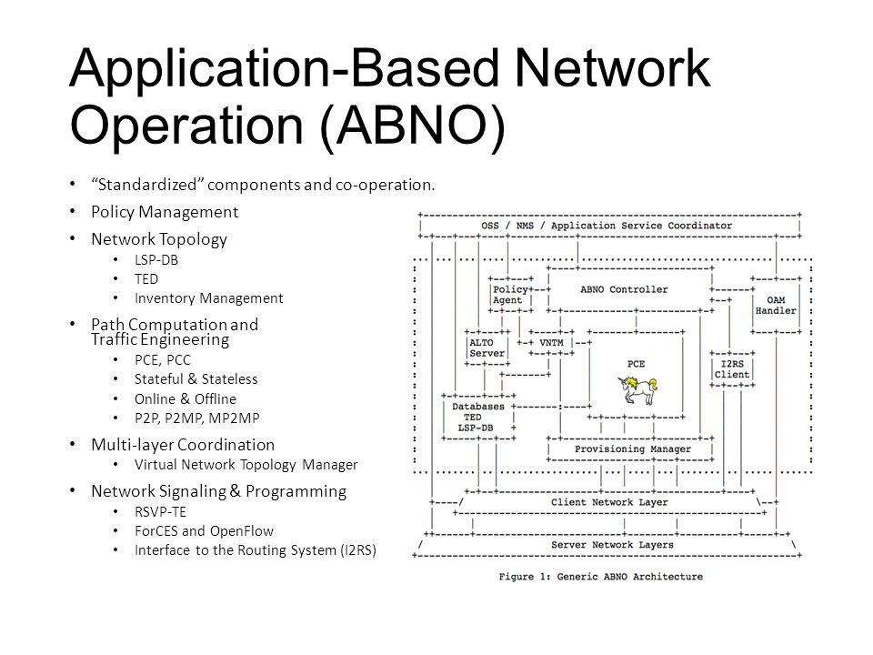 ABNO Use Cases The following slides present various use cases shaping the development of ABNO: Multi-layer Path Provisioning Multi-layer Restoration Network Optimization after Restoration