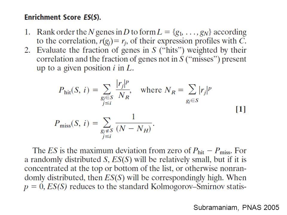 Subramaniam, PNAS 2005
