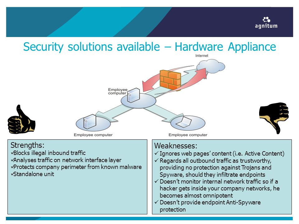 Security solutions available – Hardware Appliance Weaknesses: Ignores web pages' content (i.e. Active Content) Regards all outbound traffic as trustwo